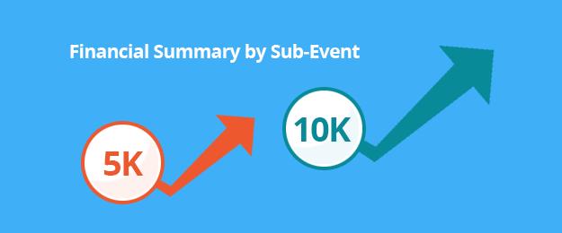 sub_event_comparison