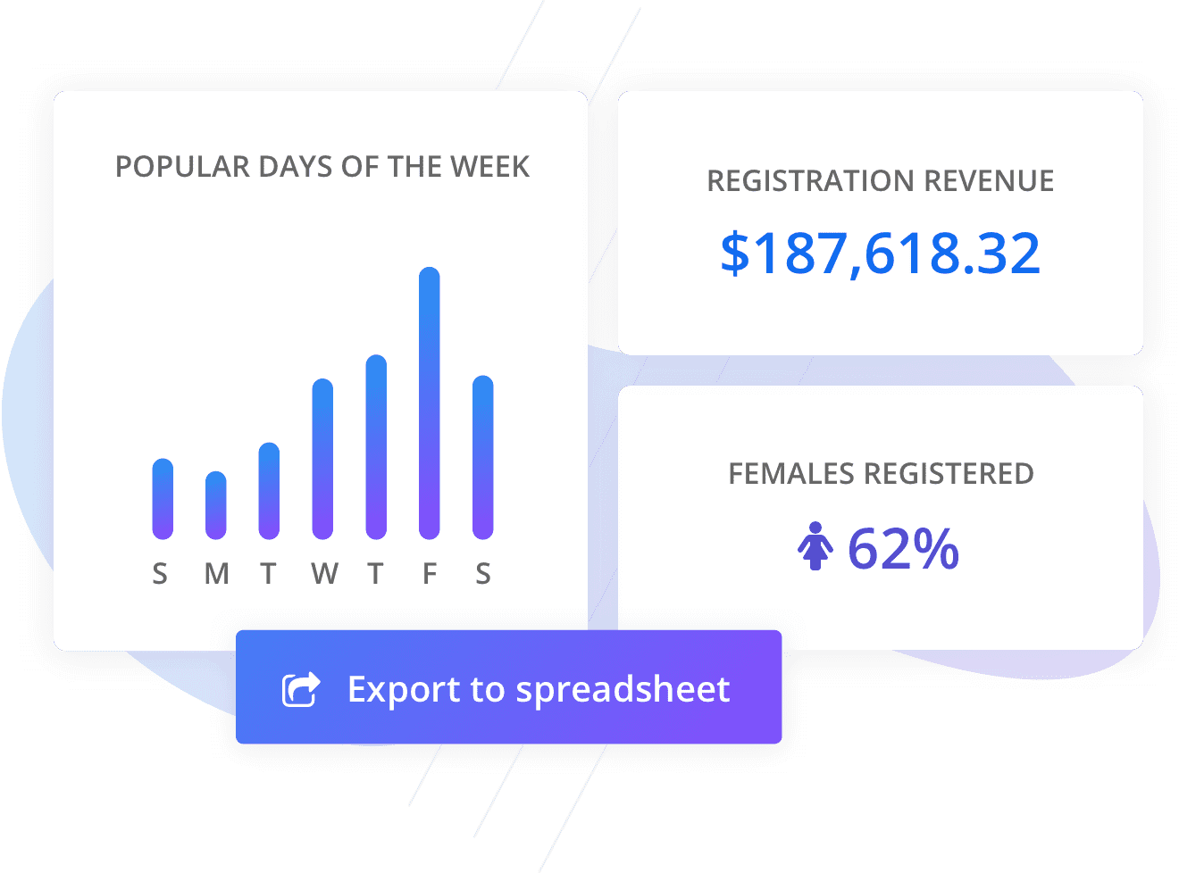 Charts and stats